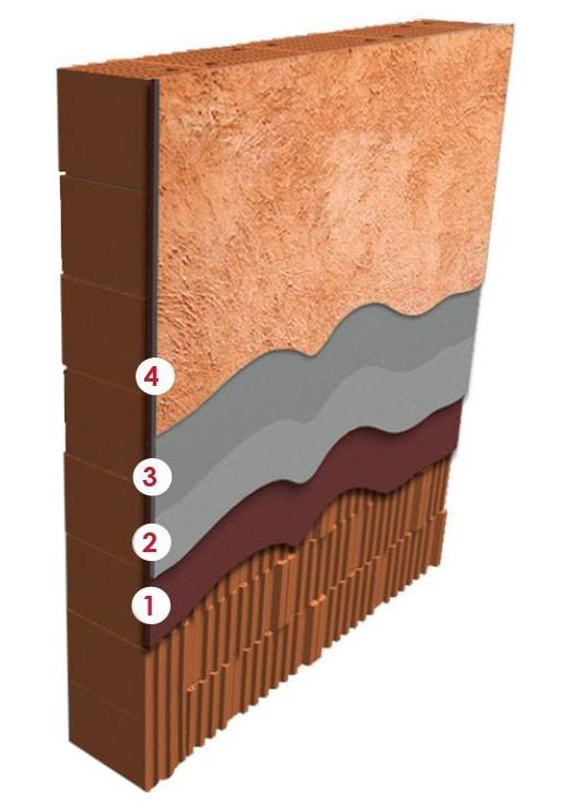 Мокрый фасад без утепления с декоративной отделкой